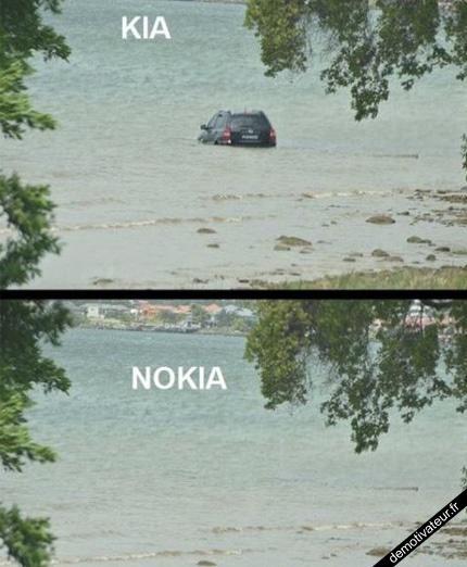 Kia, Nokia